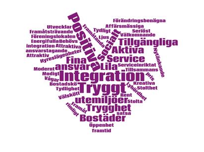Illustration. Ord i olika storlekar formar ett hjärta. Exempel på ord som finns med i illustrationen: Integration, service, trygghet, öppenhet och framtid.